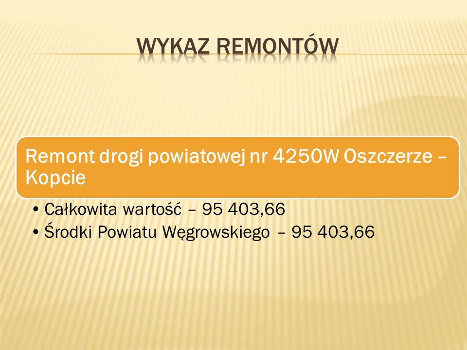 Remont drogi powiatowej nr 4250W Oszczerze – Kopcie Całkowita wartość – 95 403,66 Środki Powiatu Węgrowskiego – 95 403,66