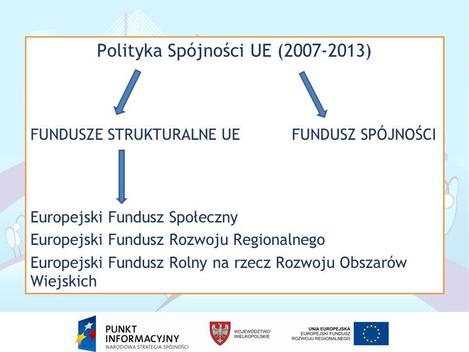 Polityka Spójności UE (2007-2013) FUNDUSZE STRUKTURALNE UE FUNDUSZ SPÓJNOŚCI Europejski Fundusz Społeczny Europejski Fundusz Rozwoju Regionalnego Europejski Fundusz Rolny na rzecz Rozwoju Obszarów Wiejskich