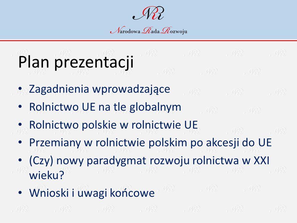 Plan prezentacji Zagadnienia wprowadzające Rolnictwo UE na tle globalnym Rolnictwo polskie w rolnictwie UE Przemiany w rolnictwie polskim po akcesji do UE (Czy) nowy paradygmat rozwoju rolnictwa w XXI wieku.