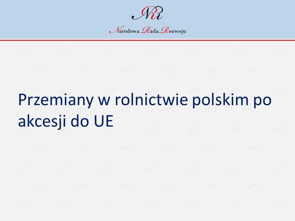Przemiany w rolnictwie polskim po akcesji do UE