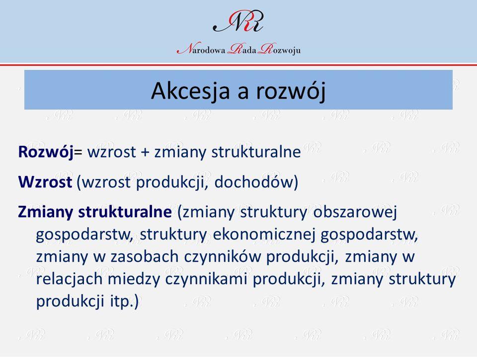 Akcesja a rozwój Rozwój= wzrost + zmiany strukturalne Wzrost (wzrost produkcji, dochodów) Zmiany strukturalne (zmiany struktury obszarowej gospodarstw