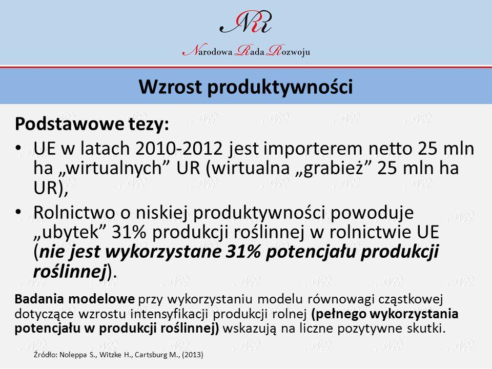 """Podstawowe tezy: UE w latach 2010-2012 jest importerem netto 25 mln ha """"wirtualnych"""" UR (wirtualna """"grabież"""" 25 mln ha UR), Rolnictwo o niskiej produk"""