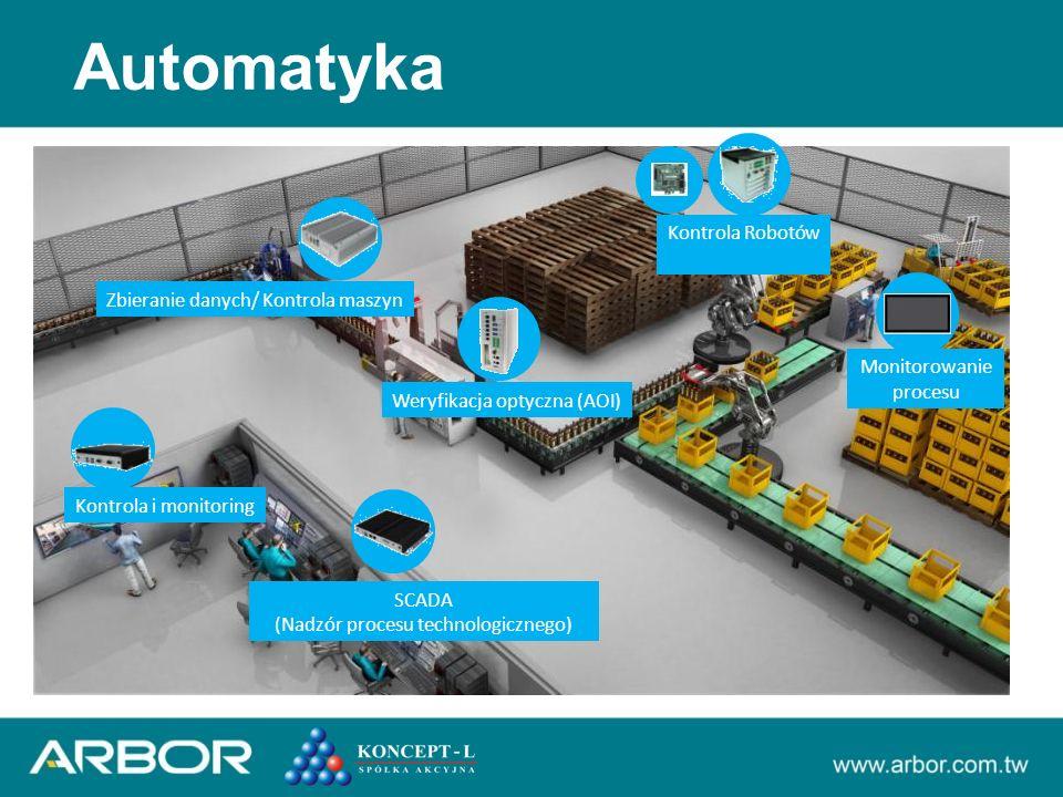 Automatyka Monitorowanie procesu Kontrola Robotów SCADA (Nadzór procesu technologicznego) Weryfikacja optyczna (AOI) Zbieranie danych/ Kontrola maszyn Kontrola i monitoring