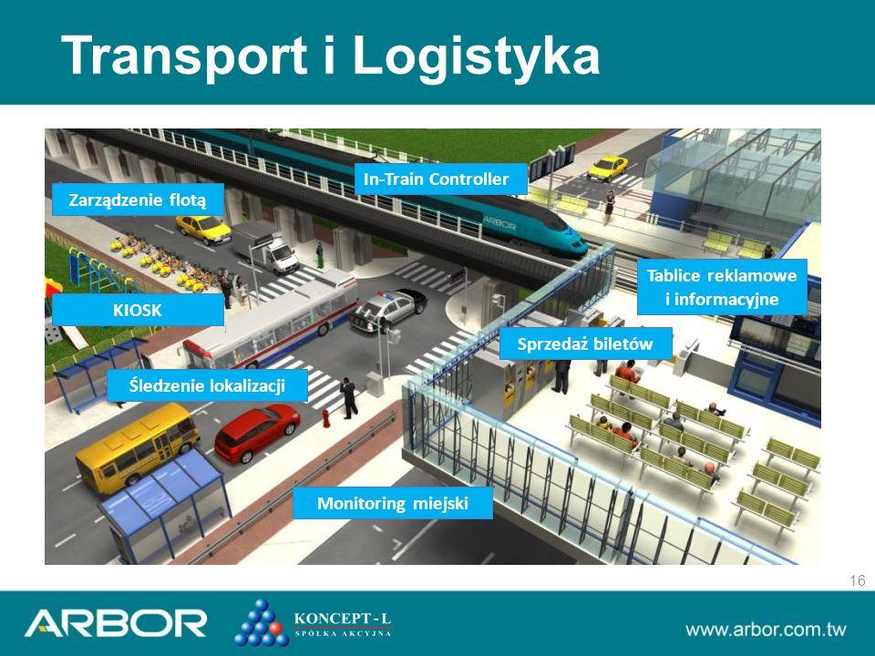 Transport i Logistyka 16 Tablice reklamowe i informacyjne Sprzedaż biletów Zarządzenie flotą Śledzenie lokalizacji In-Train Controller Monitoring miejski KIOSK