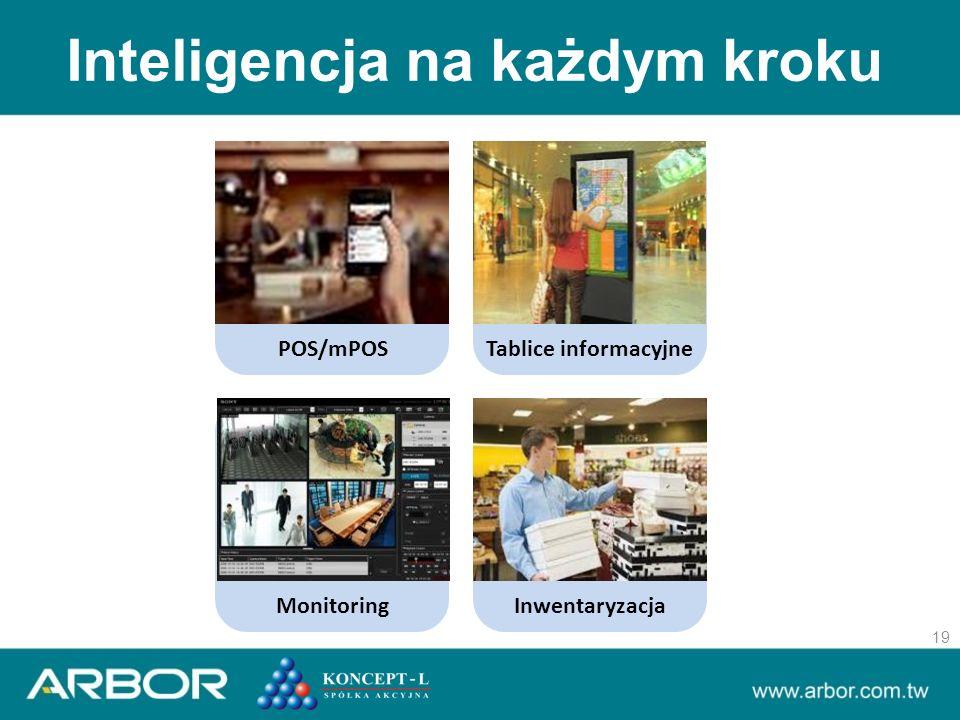 19 Inteligencja na każdym kroku MonitoringInwentaryzacja Tablice informacyjnePOS/mPOS