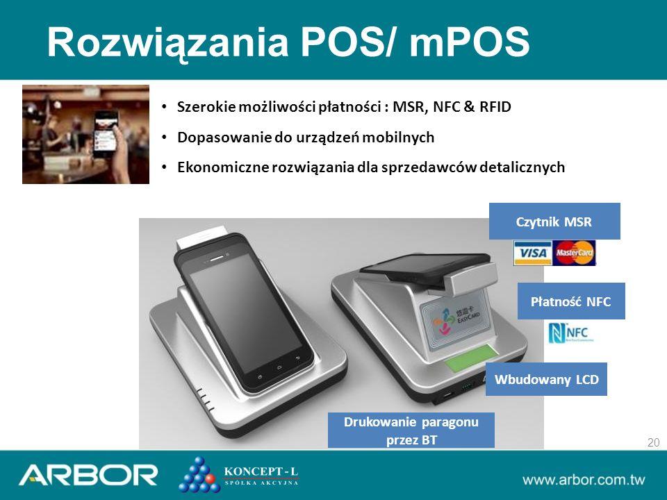 Rozwiązania POS/ mPOS 20 Szerokie możliwości płatności : MSR, NFC & RFID Dopasowanie do urządzeń mobilnych Ekonomiczne rozwiązania dla sprzedawców detalicznych Drukowanie paragonu przez BT Wbudowany LCD Płatność NFC Czytnik MSR