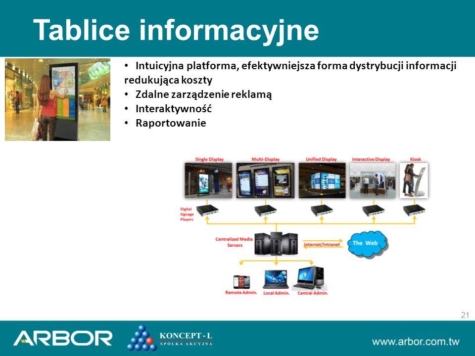 Tablice informacyjne 21 Intuicyjna platforma, efektywniejsza forma dystrybucji informacji redukująca koszty Zdalne zarządzenie reklamą Interaktywność Raportowanie