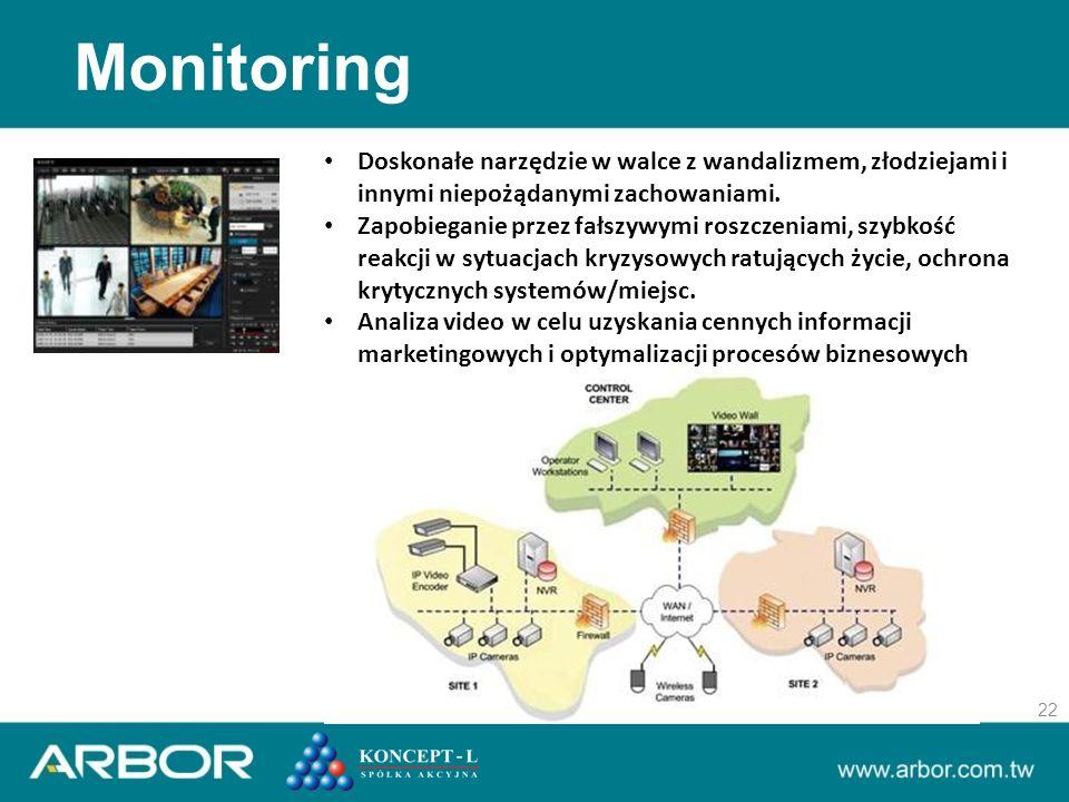 Monitoring 22 Doskonałe narzędzie w walce z wandalizmem, złodziejami i innymi niepożądanymi zachowaniami.