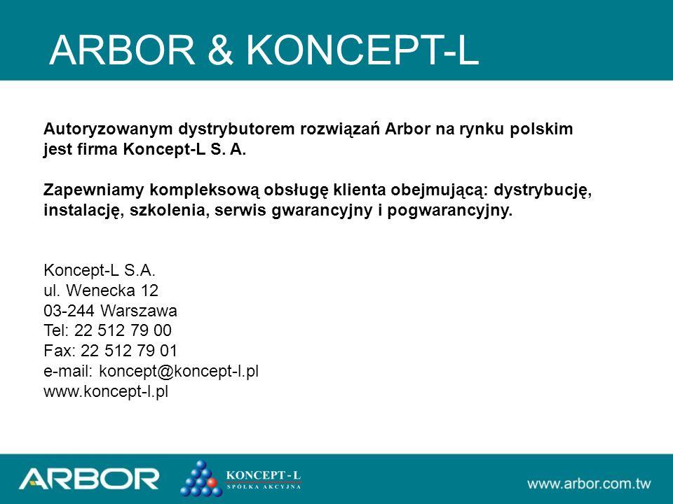 Autoryzowanym dystrybutorem rozwiązań Arbor na rynku polskim jest firma Koncept-L S.