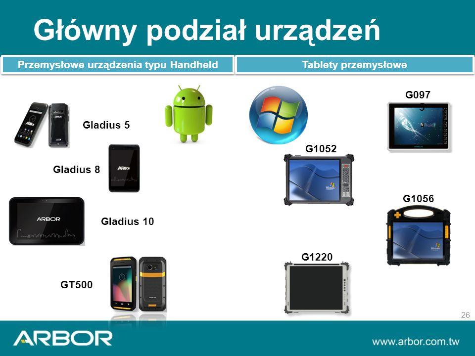 Główny podział urządzeń 26 Gladius 5 Gladius 8 Gladius 10 GT500 G097 5 G1052 G1056 G1220 Przemysłowe urządzenia typu Handheld Tablety przemysłowe