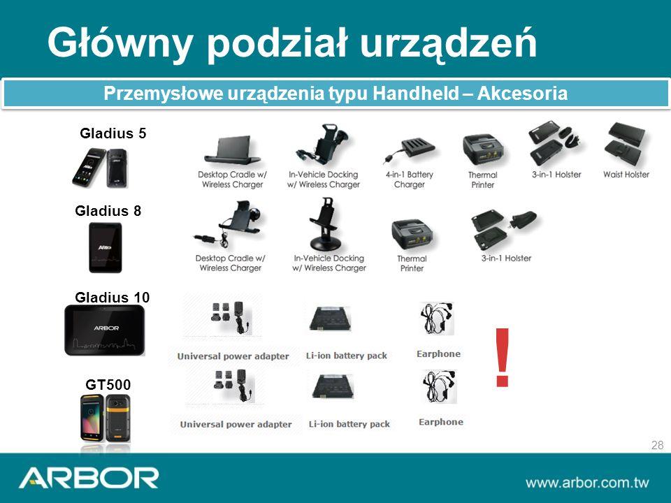 Główny podział urządzeń 28 Przemysłowe urządzenia typu Handheld – Akcesoria Gladius 5 Gladius 8 Gladius 10 GT500 !