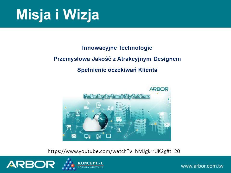 Misja i Wizja Innowacyjne Technologie Przemysłowa Jakość z Atrakcyjnym Designem Spełnienie oczekiwań Klienta https://www.youtube.com/watch v=hMJgkrrUK2g#t=20