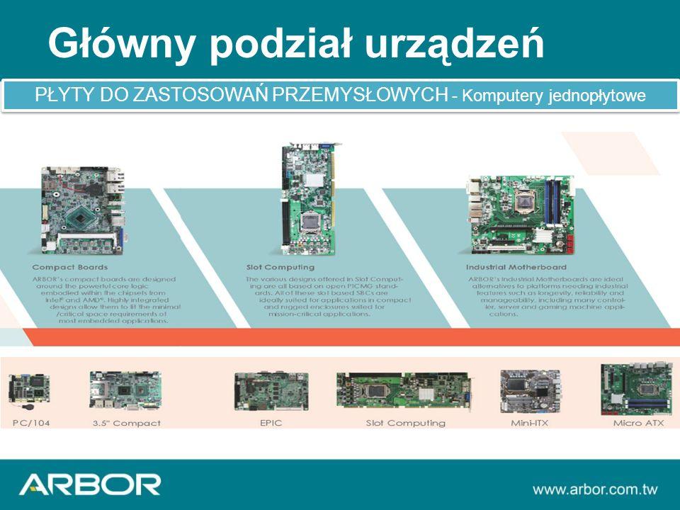 Główny podział urządzeń PŁYTY DO ZASTOSOWAŃ PRZEMYSŁOWYCH - Komputery jednopłytowe