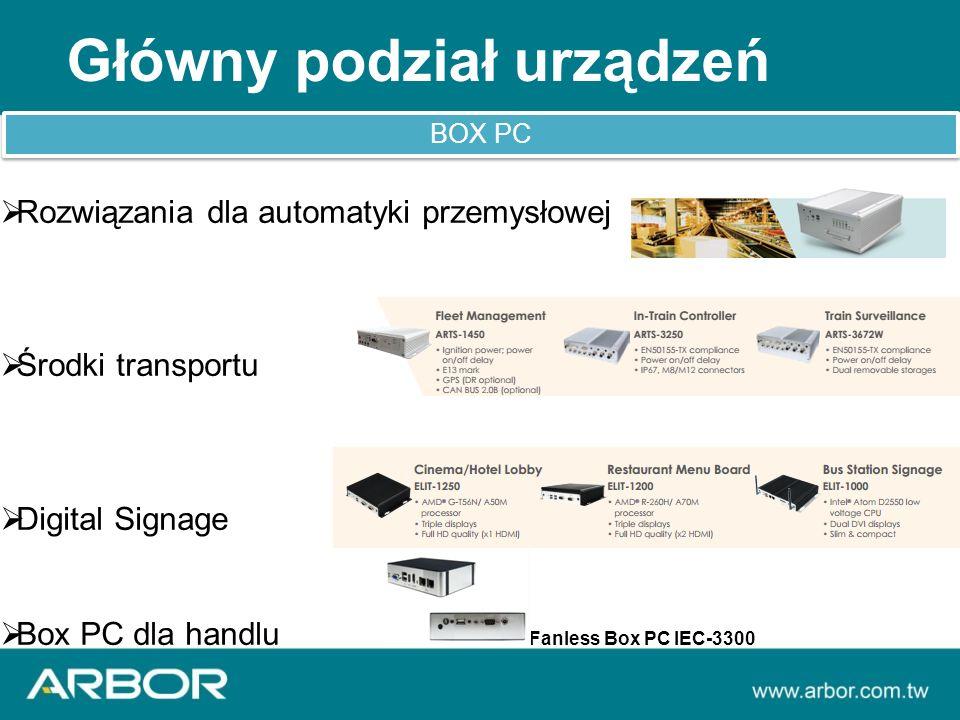Główny podział urządzeń BOX PC  Rozwiązania dla automatyki przemysłowej  Środki transportu  Digital Signage  Box PC dla handlu Fanless Box PC IEC-3300