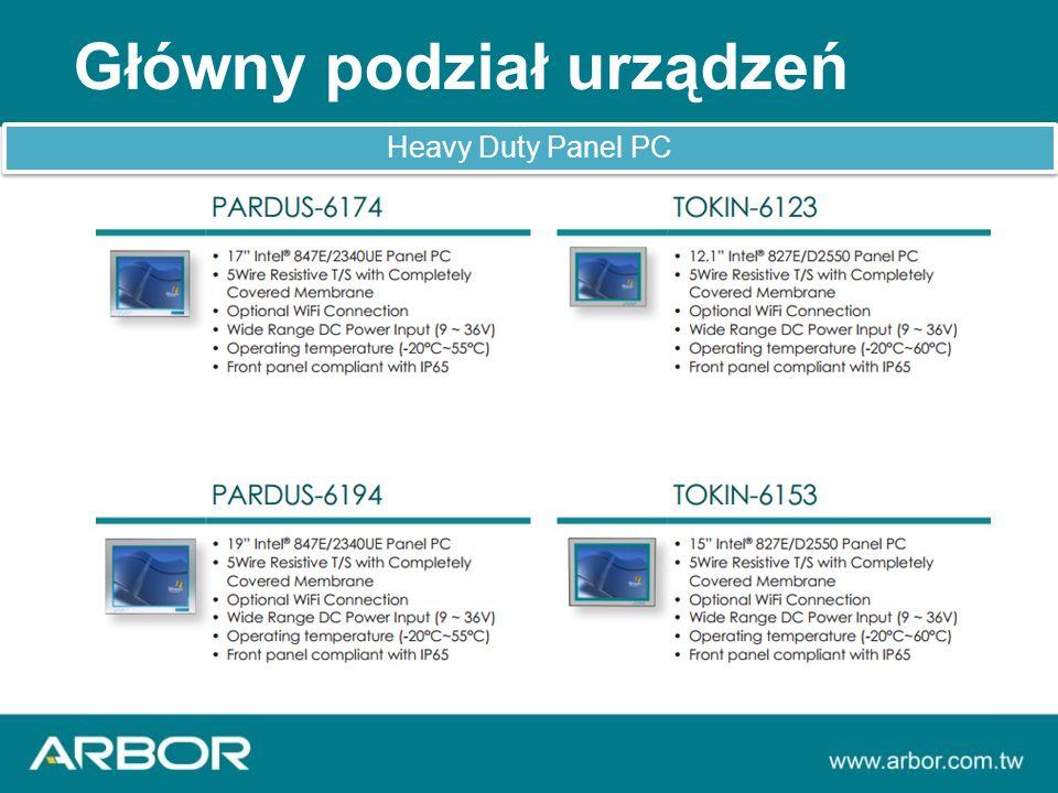 Główny podział urządzeń Heavy Duty Panel PC