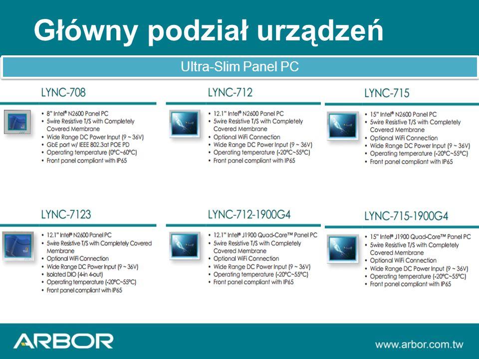 Główny podział urządzeń Ultra-Slim Panel PC