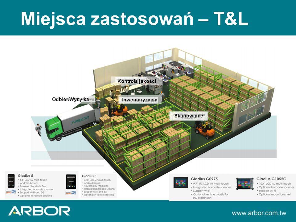 Miejsca zastosowań – T&L 39 Odbiór/Wysyłka Kontrola jakości Inwentaryzacja Skanowanie