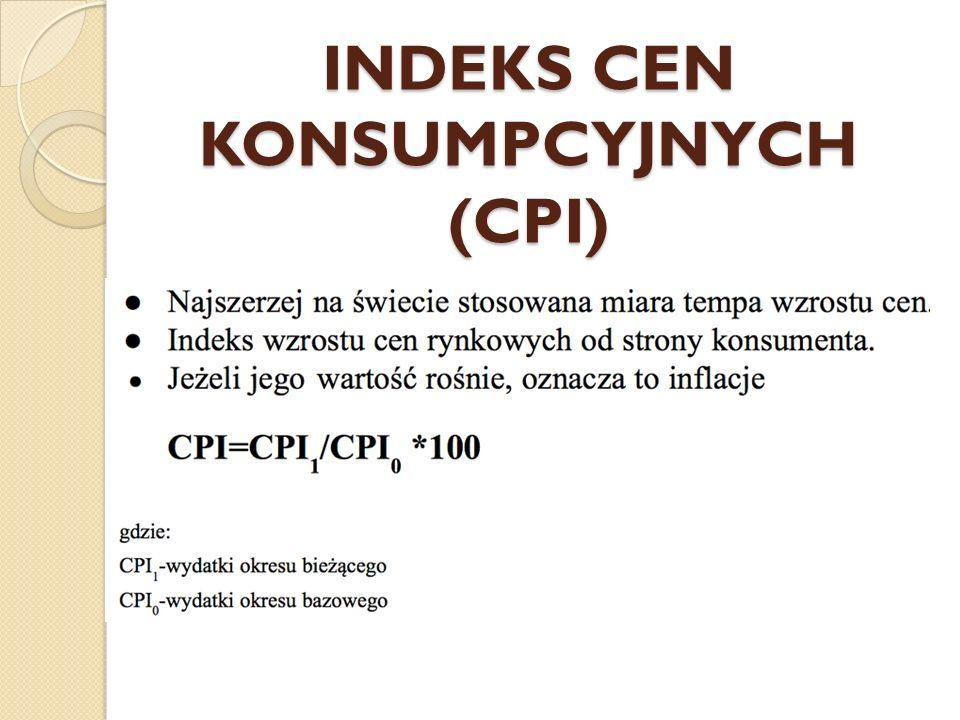INDEKS CEN KONSUMPCYJNYCH (CPI)