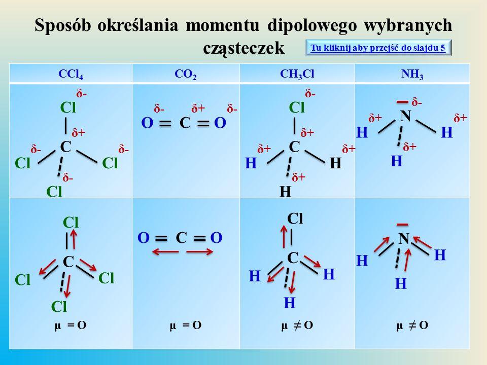Sposób określania momentu dipolowego wybranych cząsteczek CCl 4 CO 2 CH 3 ClNH 3 μ = O μ ≠ O Cδ+Cδ+ Cl δ- C Cl Cδ+Cδ+ Hδ+Hδ+ Hδ+Hδ+ Hδ+Hδ+ Cl δ- C H H H Cl Nδ-Nδ- Hδ+Hδ+ Hδ+Hδ+ Hδ+Hδ+ N H H H Cδ+Cδ+ Oδ-Oδ- Oδ-Oδ- COO Tu kliknij aby przejść do slajdu 5