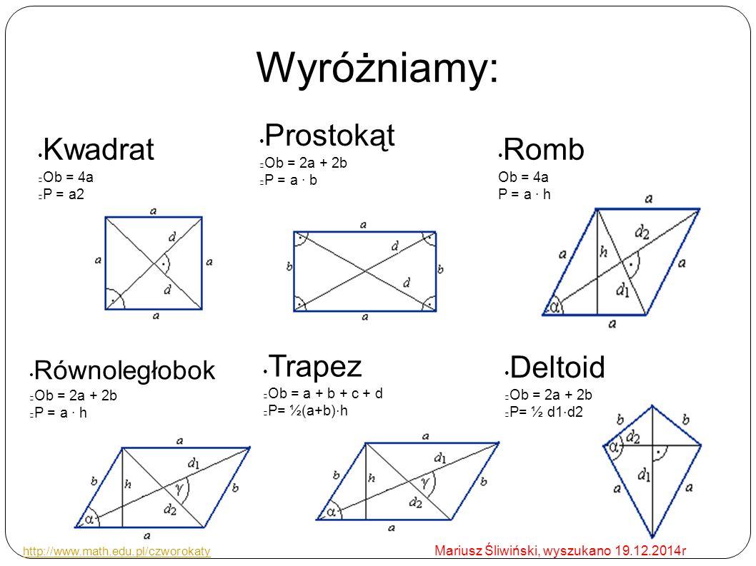 Wyróżniamy: Kwadrat Ob = 4a P = a2 Prostokąt Ob = 2a + 2b P = a · b Romb Ob = 4a P = a · h Deltoid Ob = 2a + 2b P= ½ d1 ⋅ d2 Trapez Ob = a + b + c + d P= ½(a+b) ⋅ h Równoległobok Ob = 2a + 2b P = a · h http://www.math.edu.pl/czworokaty http://www.math.edu.pl/czworokaty Mariusz Śliwiński, wyszukano 19.12.2014r