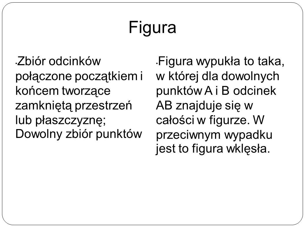 Figura Zbiór odcinków połączone początkiem i końcem tworzące zamkniętą przestrzeń lub płaszczyznę; Dowolny zbiór punktów Figura wypukła to taka, w której dla dowolnych punktów A i B odcinek AB znajduje się w całości w figurze.
