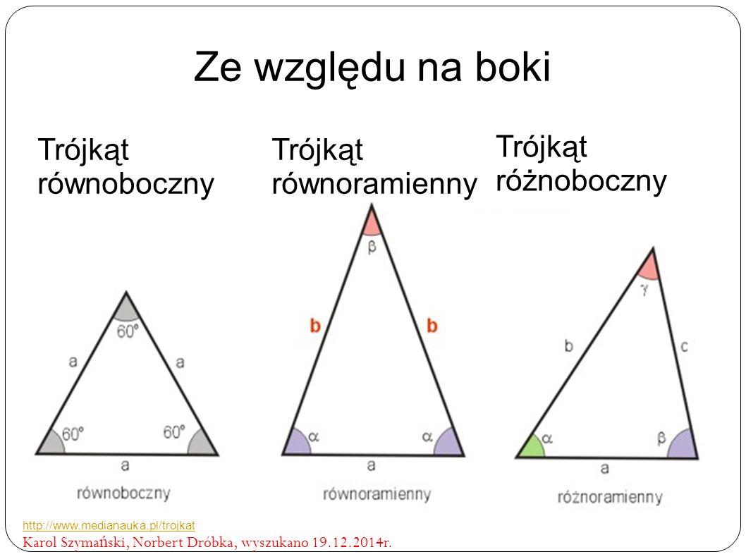 Ze względu na boki Trójkąt równoboczny Trójkąt równoramienny Trójkąt różnoboczny http://www.medianauka.pl/trojkat Karol Szyma ń ski, Norbert Dróbka, wyszukano 19.12.2014r.