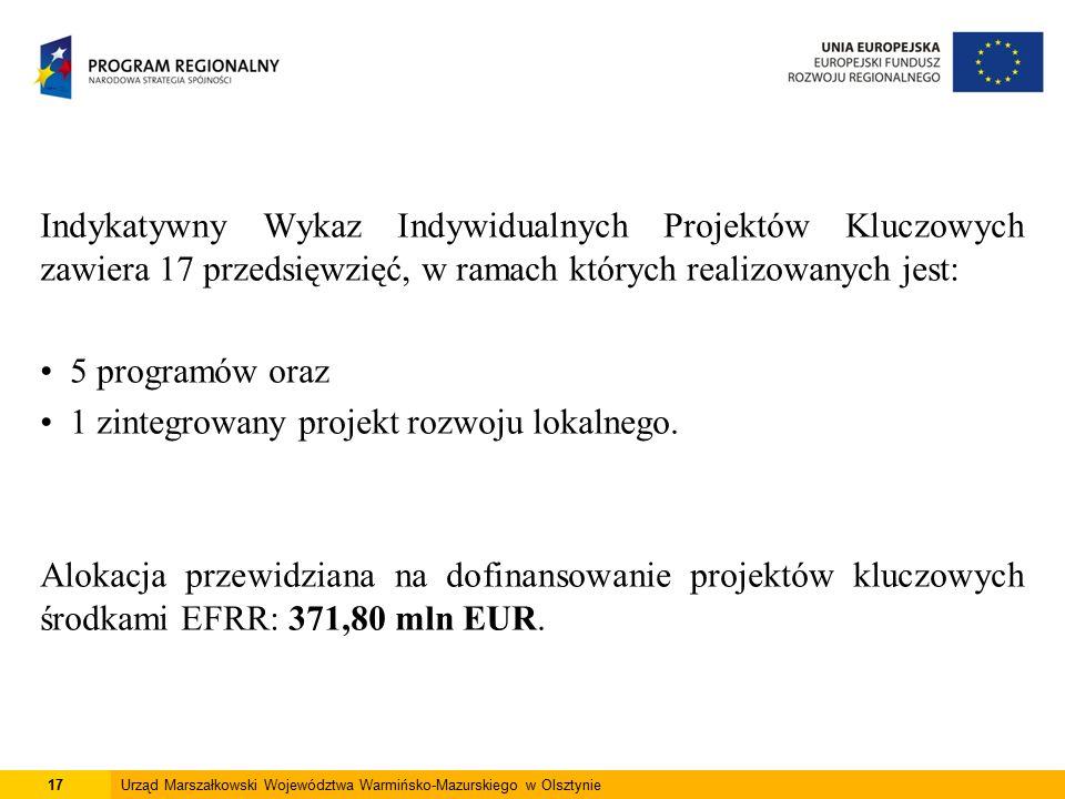 17Urząd Marszałkowski Województwa Warmińsko-Mazurskiego w Olsztynie Indykatywny Wykaz Indywidualnych Projektów Kluczowych zawiera 17 przedsięwzięć, w ramach których realizowanych jest: 5 programów oraz 1 zintegrowany projekt rozwoju lokalnego.