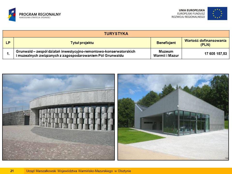 21Urząd Marszałkowski Województwa Warmińsko-Mazurskiego w Olsztynie TURYSTYKA LPTytuł projektuBeneficjent Wartość dofinansowania (PLN) 1. Grunwald – z