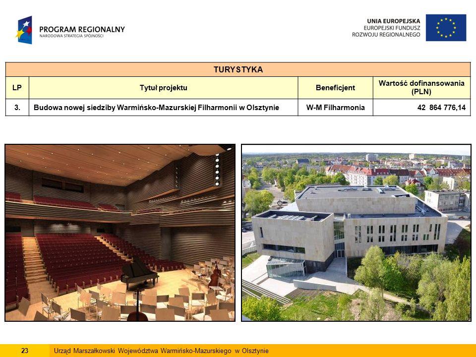 23Urząd Marszałkowski Województwa Warmińsko-Mazurskiego w Olsztynie TURYSTYKA LPTytuł projektuBeneficjent Wartość dofinansowania (PLN) 3.Budowa nowej siedziby Warmińsko-Mazurskiej Filharmonii w OlsztynieW-M Filharmonia42 864 776,14