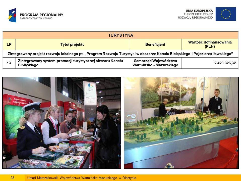 33Urząd Marszałkowski Województwa Warmińsko-Mazurskiego w Olsztynie TURYSTYKA LPTytuł projektuBeneficjent Wartość dofinansowania (PLN) Zintegrowany pr