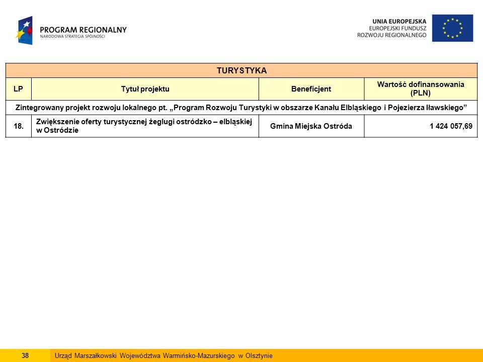 38Urząd Marszałkowski Województwa Warmińsko-Mazurskiego w Olsztynie TURYSTYKA LPTytuł projektuBeneficjent Wartość dofinansowania (PLN) Zintegrowany projekt rozwoju lokalnego pt.