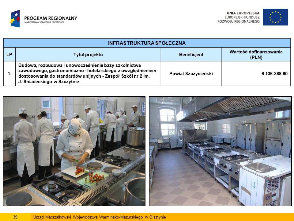 39Urząd Marszałkowski Województwa Warmińsko-Mazurskiego w Olsztynie INFRASTRUKTURA SPOŁECZNA LPTytuł projektuBeneficjent Wartość dofinansowania (PLN) 1.