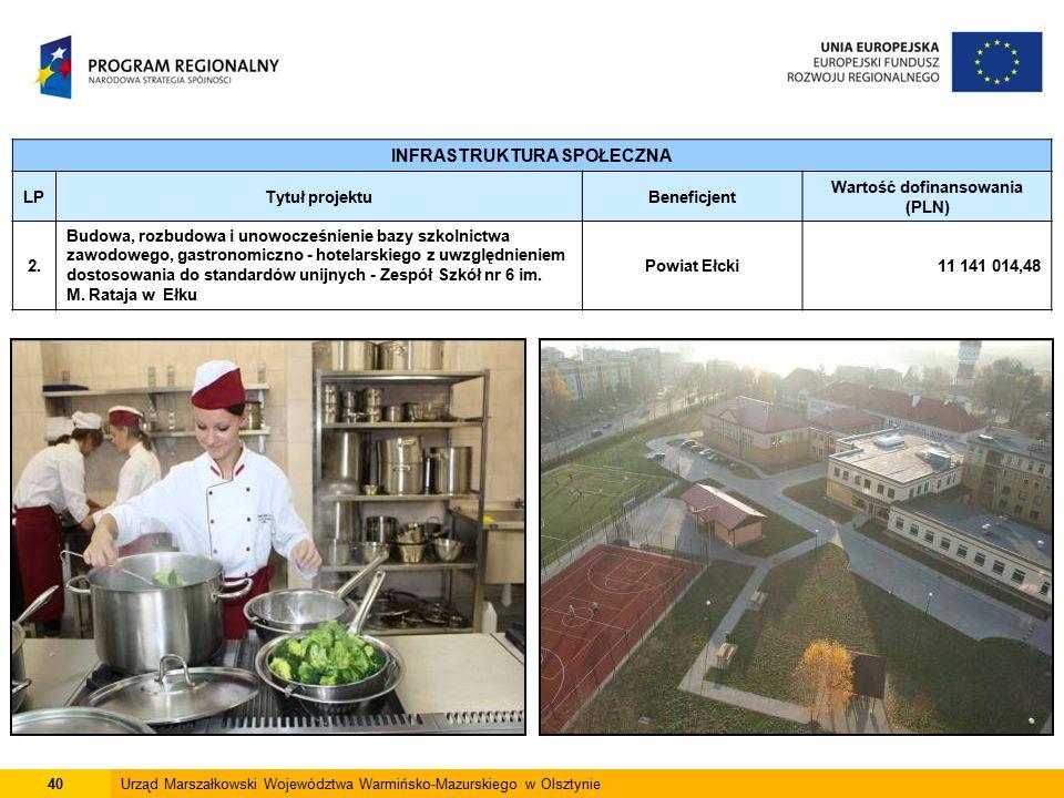 40Urząd Marszałkowski Województwa Warmińsko-Mazurskiego w Olsztynie INFRASTRUKTURA SPOŁECZNA LPTytuł projektuBeneficjent Wartość dofinansowania (PLN) 2.