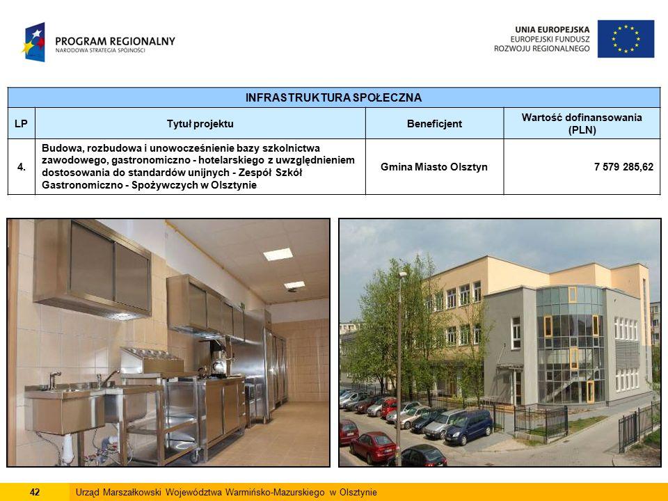 42Urząd Marszałkowski Województwa Warmińsko-Mazurskiego w Olsztynie INFRASTRUKTURA SPOŁECZNA LPTytuł projektuBeneficjent Wartość dofinansowania (PLN) 4.