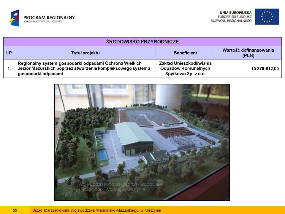 55Urząd Marszałkowski Województwa Warmińsko-Mazurskiego w Olsztynie ŚRODOWISKO PRZYRODNICZE LPTytuł projektuBeneficjent Wartość dofinansowania (PLN) 1.