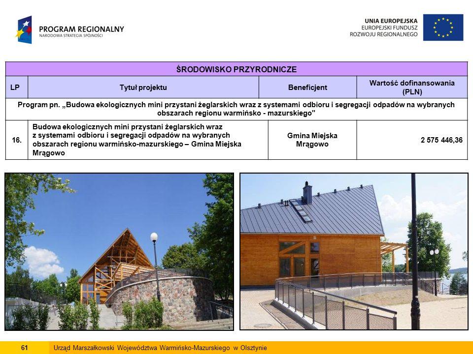 61Urząd Marszałkowski Województwa Warmińsko-Mazurskiego w Olsztynie ŚRODOWISKO PRZYRODNICZE LPTytuł projektuBeneficjent Wartość dofinansowania (PLN) Program pn.