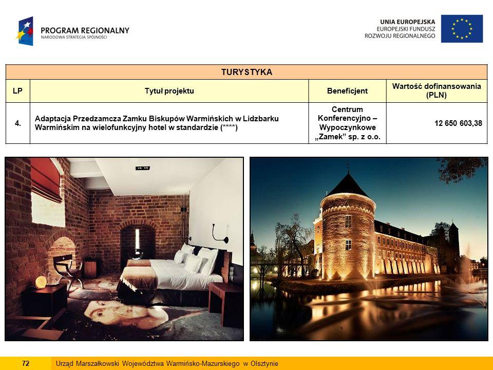72Urząd Marszałkowski Województwa Warmińsko-Mazurskiego w Olsztynie TURYSTYKA LPTytuł projektuBeneficjent Wartość dofinansowania (PLN) 4.
