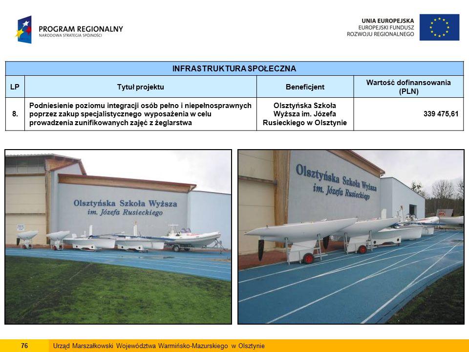 76Urząd Marszałkowski Województwa Warmińsko-Mazurskiego w Olsztynie INFRASTRUKTURA SPOŁECZNA LPTytuł projektuBeneficjent Wartość dofinansowania (PLN) 8.