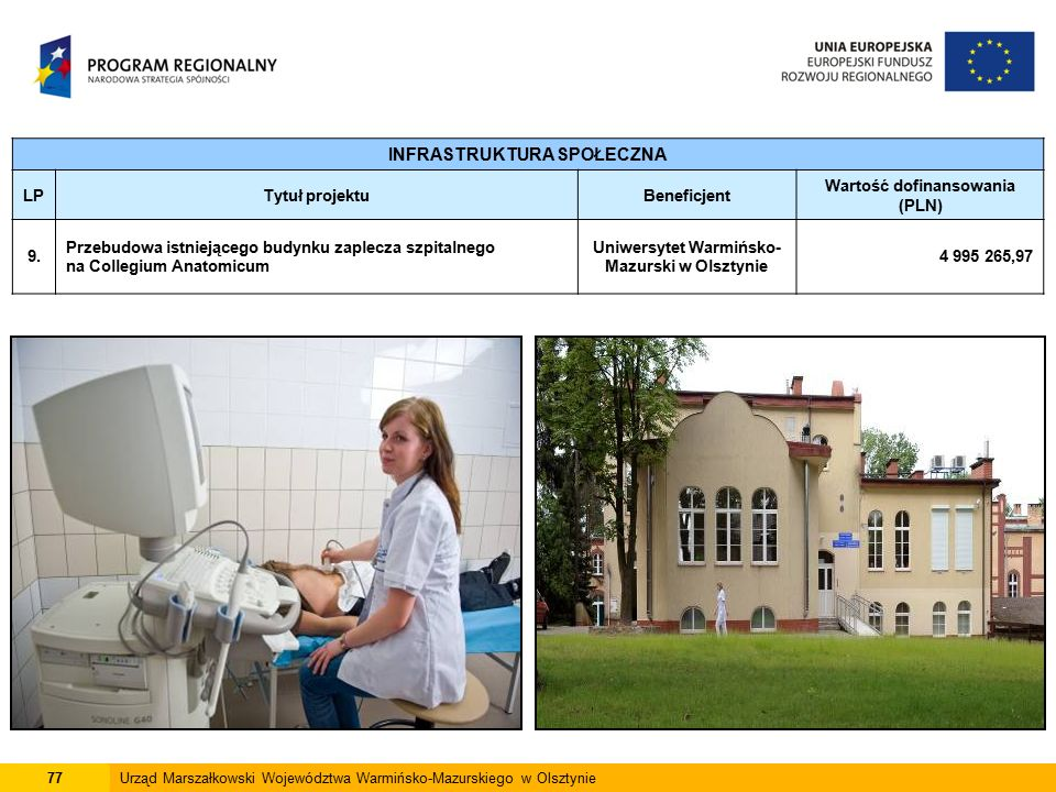 77Urząd Marszałkowski Województwa Warmińsko-Mazurskiego w Olsztynie INFRASTRUKTURA SPOŁECZNA LPTytuł projektuBeneficjent Wartość dofinansowania (PLN) 9.