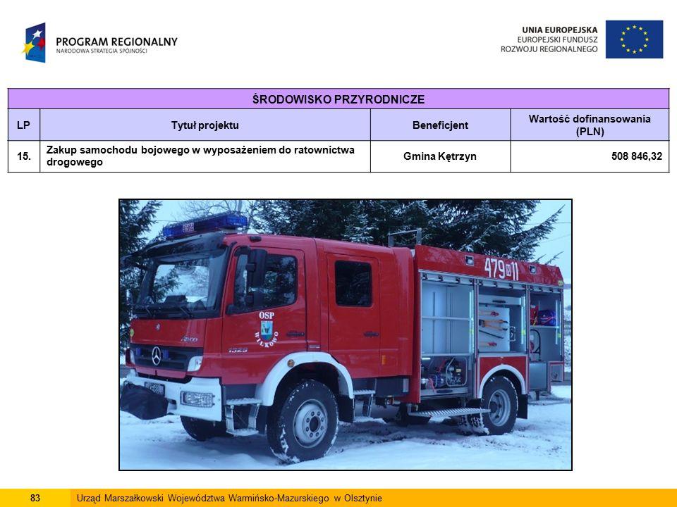 83Urząd Marszałkowski Województwa Warmińsko-Mazurskiego w Olsztynie ŚRODOWISKO PRZYRODNICZE LPTytuł projektuBeneficjent Wartość dofinansowania (PLN) 1