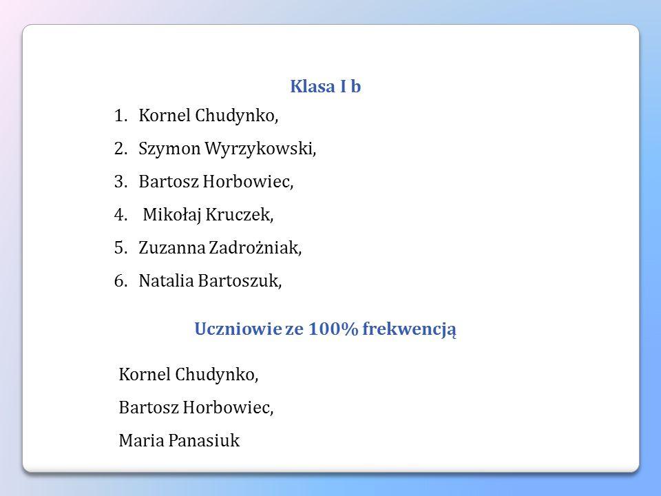 Klasa I b 1.Kornel Chudynko, 2.Szymon Wyrzykowski, 3.Bartosz Horbowiec, 4. Mikołaj Kruczek, 5.Zuzanna Zadrożniak, 6.Natalia Bartoszuk, Uczniowie ze 10