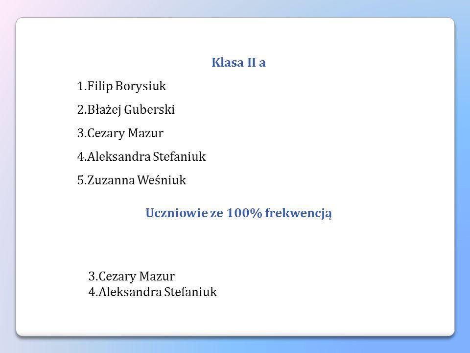 Klasa II a 1.Filip Borysiuk 2.Błażej Guberski 3.Cezary Mazur 4.Aleksandra Stefaniuk 5.Zuzanna Weśniuk Uczniowie ze 100% frekwencją 3.Cezary Mazur 4.Al