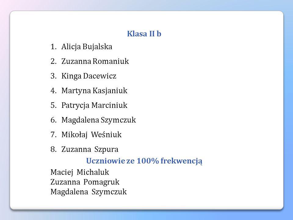 Klasa III 1.Roksana Bobryk, 2.Zuzanna Ilczuk, 3.