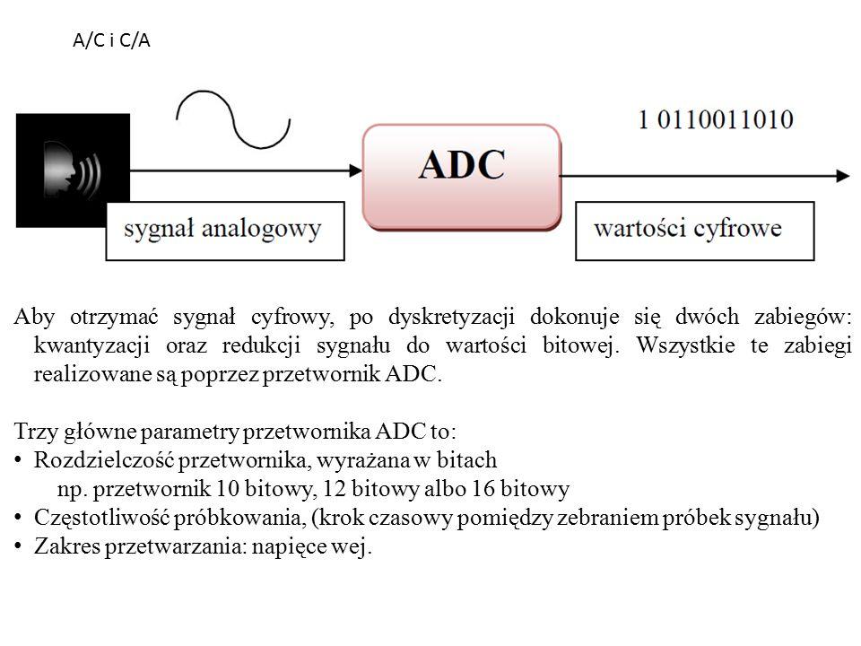A/C i C/A Aby otrzymać sygnał cyfrowy, po dyskretyzacji dokonuje się dwóch zabiegów: kwantyzacji oraz redukcji sygnału do wartości bitowej.