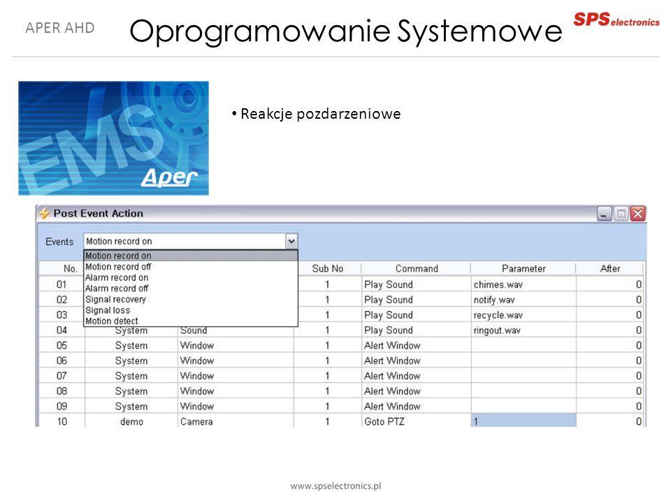 APER AHD Oprogramowanie Systemowe Reakcje pozdarzeniowe
