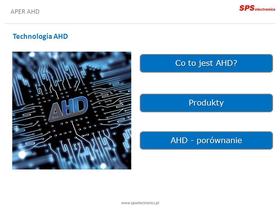 APER AHD Technologia AHD Co to jest AHD? Produkty AHD - porównanie