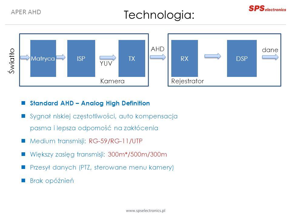 APER AHD YUV Matryca ISPTXDSPRX AHD dane KameraRejestrator Światło Standard AHD – Analog High Definition Sygnał niskiej częstotliwości, auto kompensacja pasma i lepsza odporność na zakłócenia Medium transmisji: RG-59/RG-11/UTP Większy zasięg transmisji: 300m*/500m/300m Przesył danych (PTZ, sterowane menu kamery) Brak opóźnień Technologia: