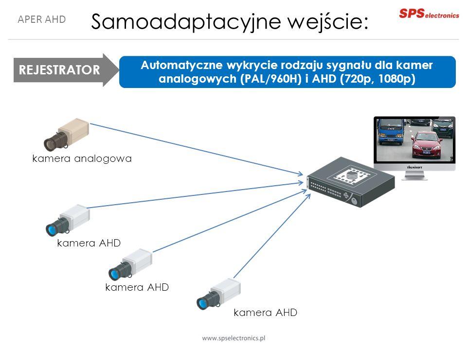 Samoadaptacyjne wejście: REJESTRATOR Automatyczne wykrycie rodzaju sygnału dla kamer analogowych (PAL/960H) i AHD (720p, 1080p) kamera analogowa kamera AHD