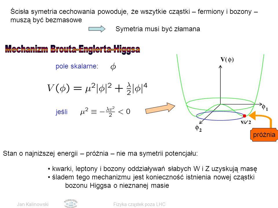 Jan KalinowskiFizyka cząstek poza LHC Ścisła symetria cechowania powoduje, że wszytkie cząstki – fermiony i bozony – muszą być bezmasowe Symetria musi być złamana pole skalarne: 0 jeśli Stan o najniższej energii – próżnia – nie ma symetrii potencjału: kwarki, leptony i bozony oddziaływań słabych W i Z uzyskują masę śladem tego mechanizmu jest konieczność istnienia nowej cząstki bozonu Higgsa o nieznanej masie próżnia