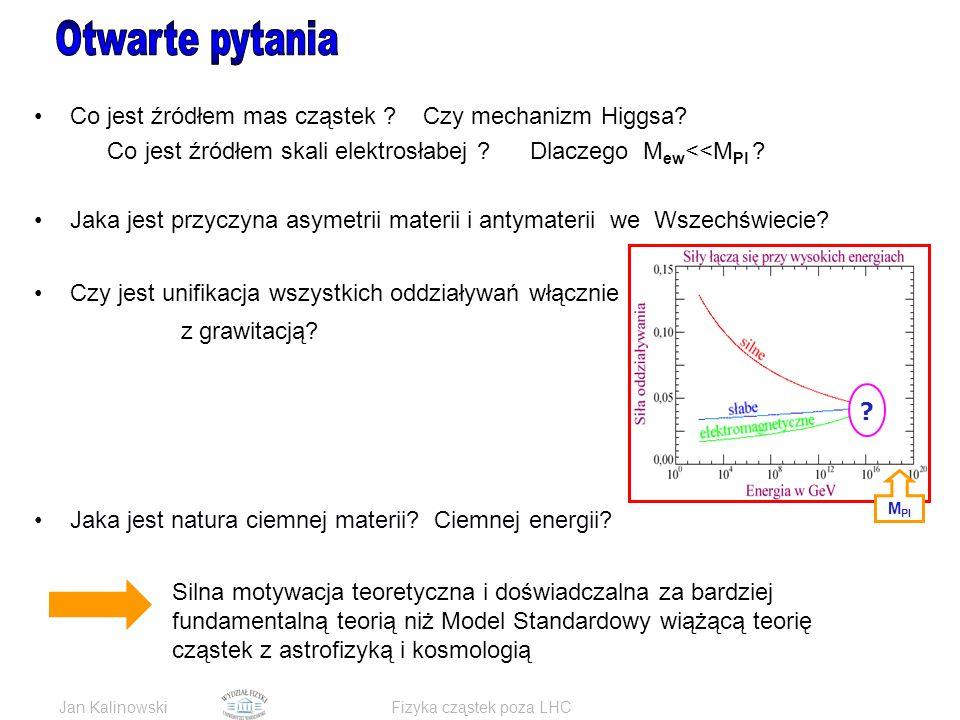 Jan KalinowskiFizyka cząstek poza LHC Co jest źródłem mas cząstek .